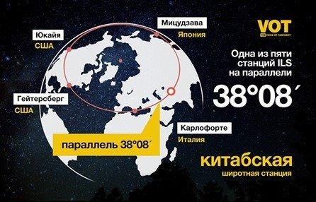 Osservatorio Maidanak